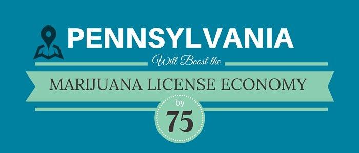 Pennsylvania Will Boost the Marijuana License Economy by 75