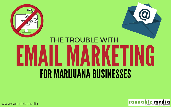 The Trouble With Email Marketing For Marijuana Businesses Cannabiz