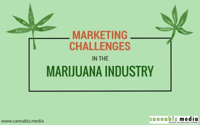Marketing Challenges in the Marijuana Industry