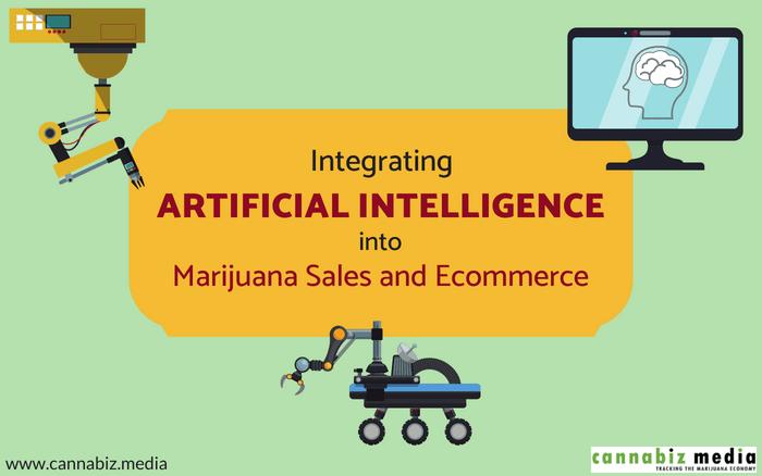 Integrating Artificial Intelligence into Marijuana Sales and Ecommerce