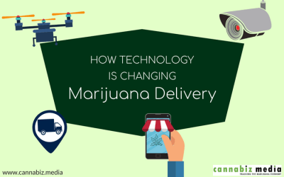 How Technology is Changing Marijuana Delivery
