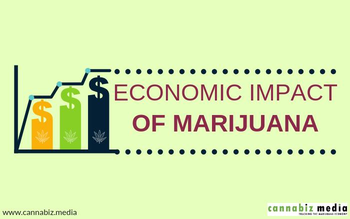The Economic Impact of Marijuana