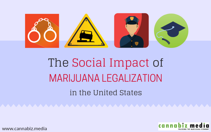 The Social Impact of Marijuana Legalization in the United States