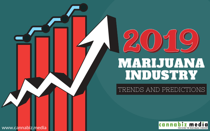 2019 Marijuana Industry Predictions and Trends
