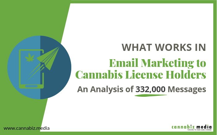 What Works in Email Marketing to Cannabis License Holders? We Analyzed 332,000 Messages to Find Out
