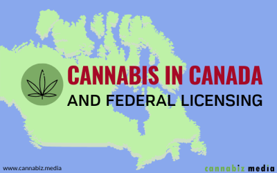 Cannabis in Canada and Federal Licensing