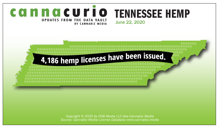 Cannacurio: Tennessee Hemp