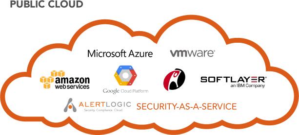 iot cloud server