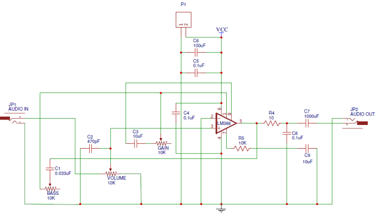 schematic and component placement