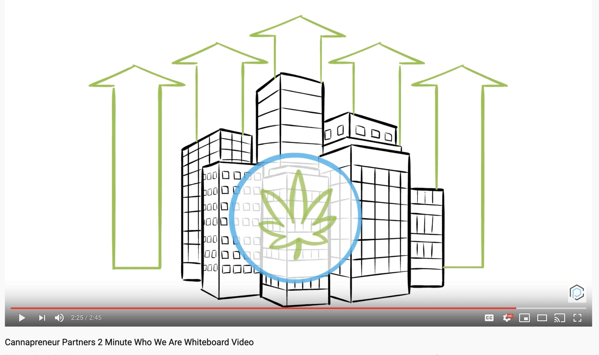 GOT 2 MINUTES? CURIOUS ABOUT CANNABIS INVESTMENTS? US? WATCH THIS.