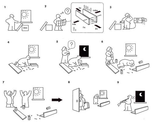 Il libretto delle istruzioni