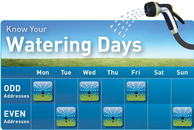 Know Your Watering Days