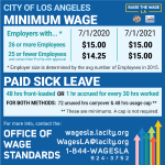 Minimum Wage Increase on July 1 (Today)