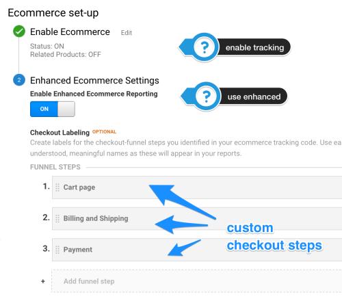 small resolution of enable enhanced e commerce