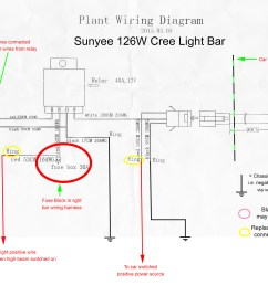 to led light bar wiring diagram for fuse block simple wiring schema outside light wiring diagram light bar block diagram [ 3000 x 2138 Pixel ]