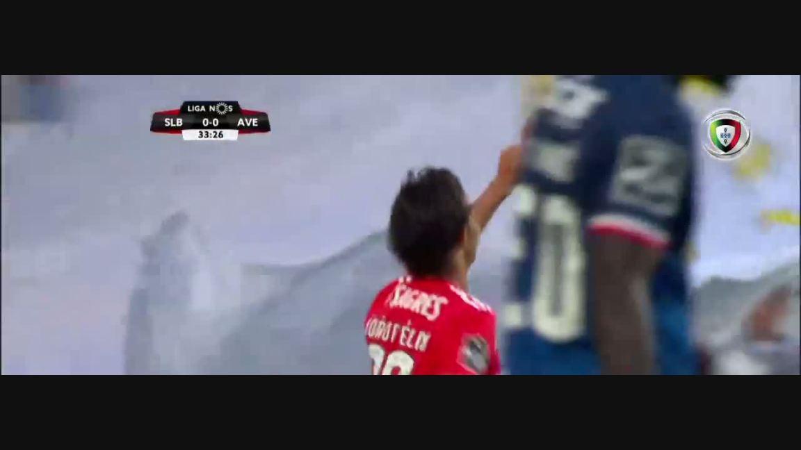 , SL Benfica, Golo, João Félix, 34m, 1-0, CA Notícias, CA Notícias