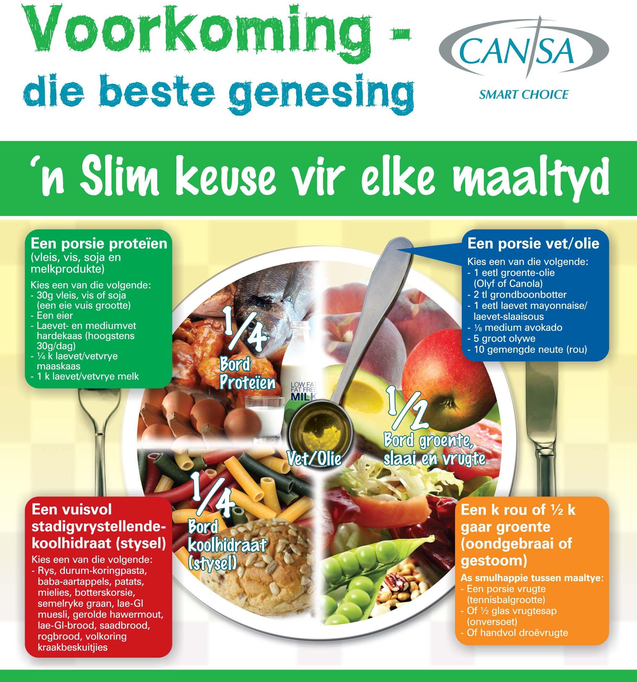 Poster Nutrition AFR -2013