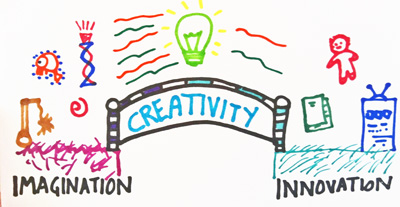 Creativity - the bridge between imagination and innovation