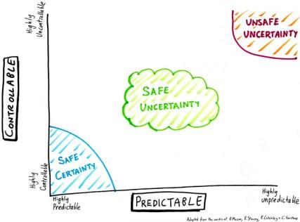 safe-certainty