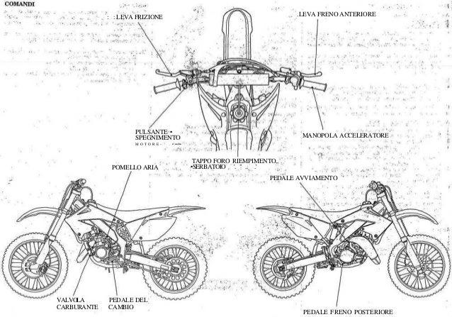 1999 Honda Cr125r Service Manual Pdf