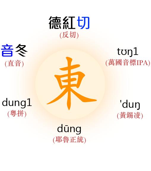 dung2.png