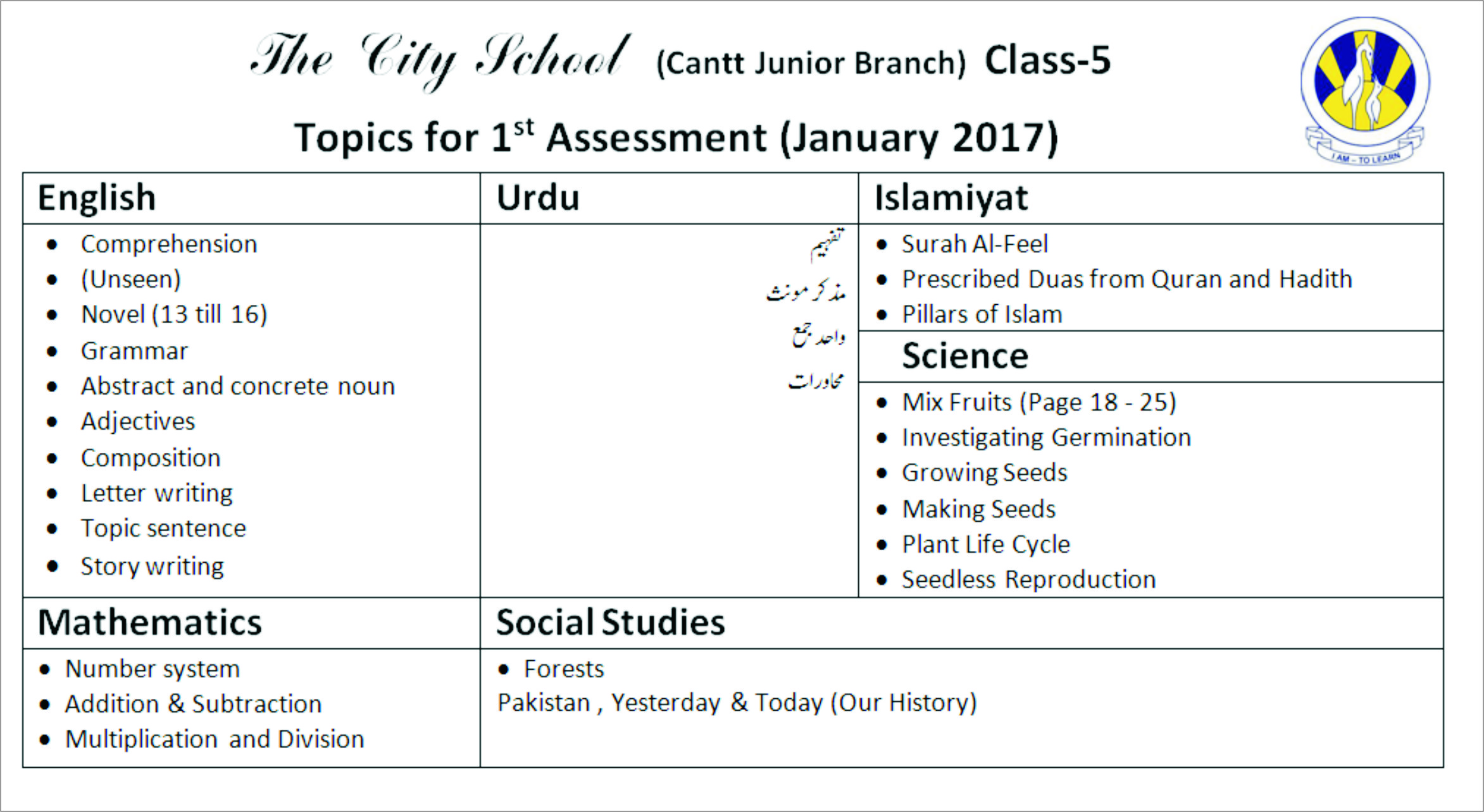 Topics For 1st Assessment January Class 5 The City School Cantt Junior Rawalpindi