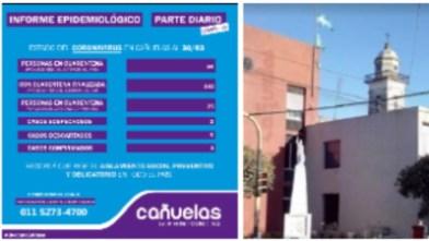Cañuelas Coronavirus COVID-19, informe epidemiológico del 30/03