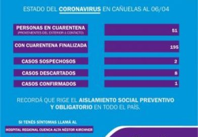 Cañuelas, Coronavirus COVID-19 informe Epidemiológico del 06/4/2020
