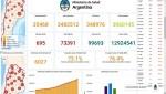 COVID-19 Argentina - fallecieron 695 personas y 35.468 se contagiaron, en Cañuelas 1 persona falleció mientras se registraron 42 contagios nuevos.