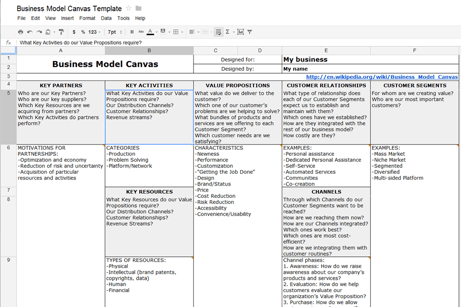 business model template - April.onthemarch.co