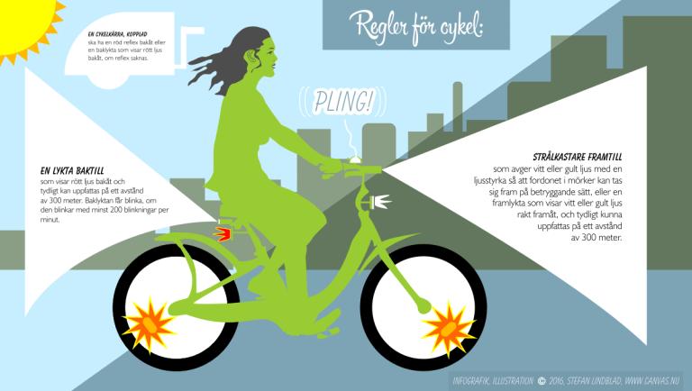 Cyklar våren och regler som cykellampor och reflexer