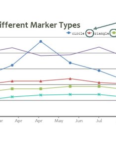 Canvasjs html chart markers also displaying on data point  legend javascript charts rh