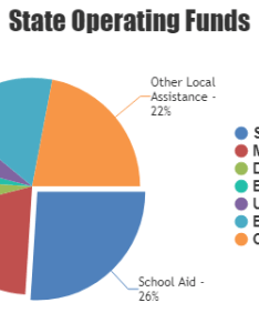 Pie chart with legends also beautiful javascript charts  graphs  fast types rh canvasjs