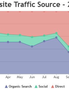 Stacked area chart also spring mvc charts  graphs with simple api canvasjs rh