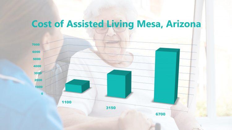 Assisted Living Cost Mesa Arizona 2019 - Canyon Winds Retirement