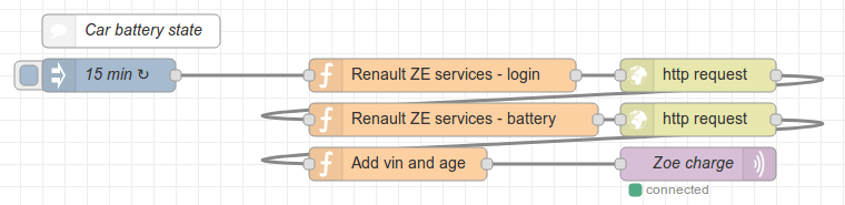 Getting ZOE battery status into Node-RED – CanZE