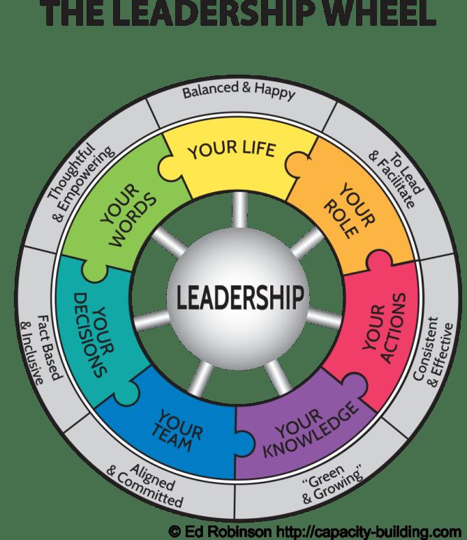 Leaders_Wheel