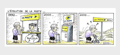 dessin-presse_strip_evolution_la-poste