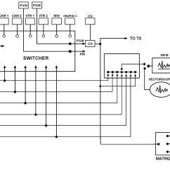 Daewoo Lanos Wiring Diagram L14 30 Diameter 2001 Leganza Problems Imageresizertool Com
