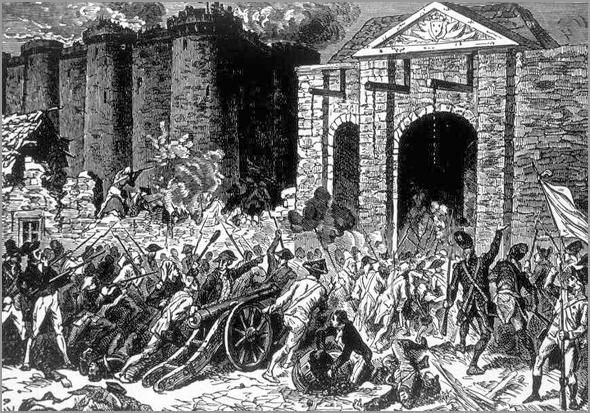 Revoluções no Século XIX na Europa