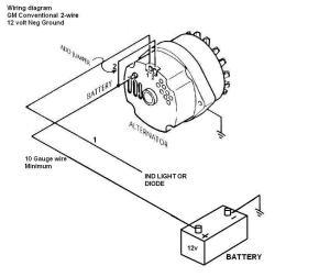 Cape Starter & Alternator Diagrams