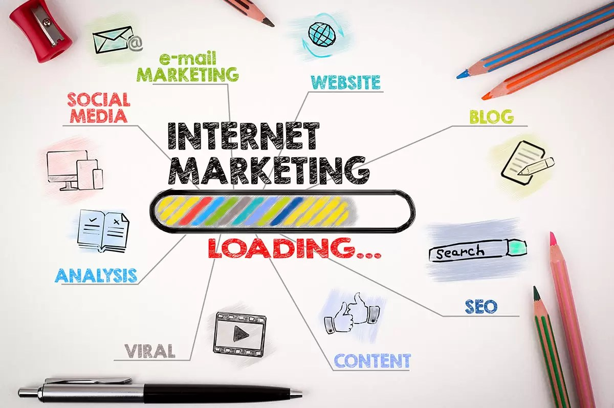 Internet Marketing Montage