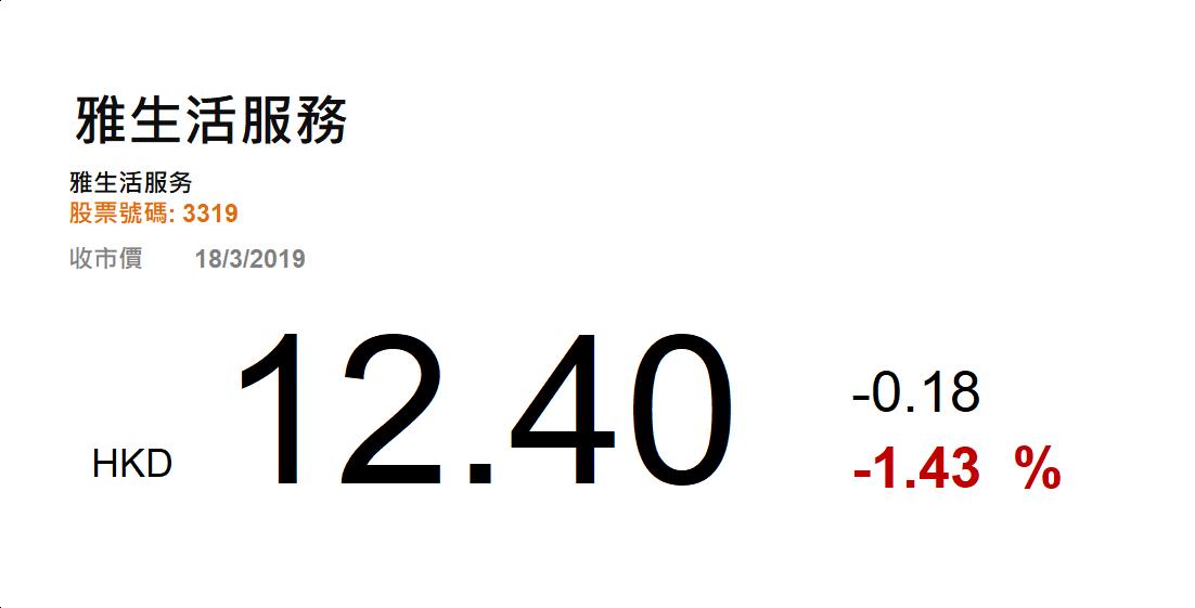 雅生活(3319 HK)優化結構 - Capital 資本平臺