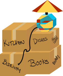 a pile of boxes with a name of the room in which they belong written all over them