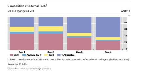 tlac composition