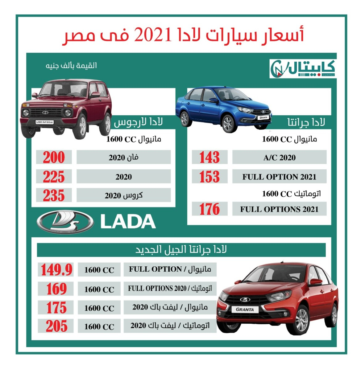 سيارات لادا الجديد