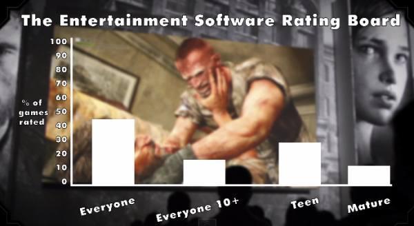 video-juegos-violentos