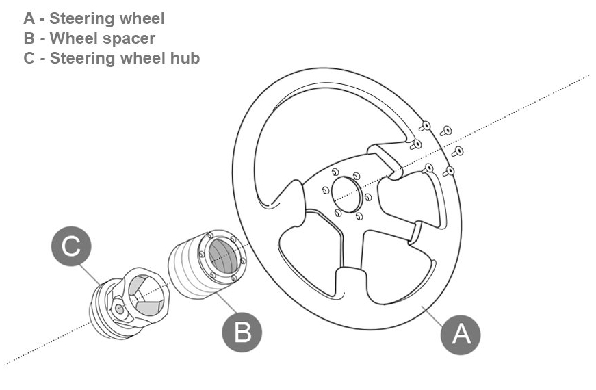 How to Measure Steering Wheel Adapter Height