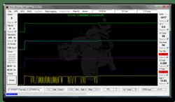 Aprilia Caponord ETV1000 Rally-Raid - data logging coil dwell - with intermittent coil