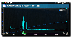 TuneECU app datalog data file diasplay on Samsung Galaxy Note 3 from an Aprilia Caponord ETV1000 Rally-Raid